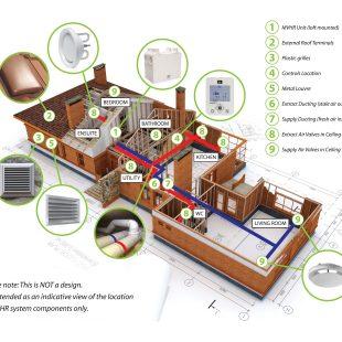 adm-3d-house-06oct16